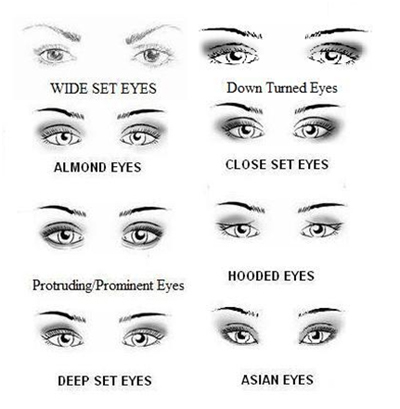 7-Simple-Steps-To-Apply-Eye-Makeup-For-Wide-Set-Eyes-2